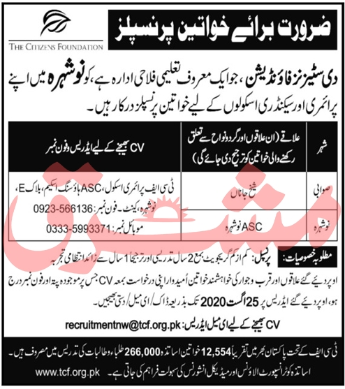 The Citizens Foundation Jobs August 2020