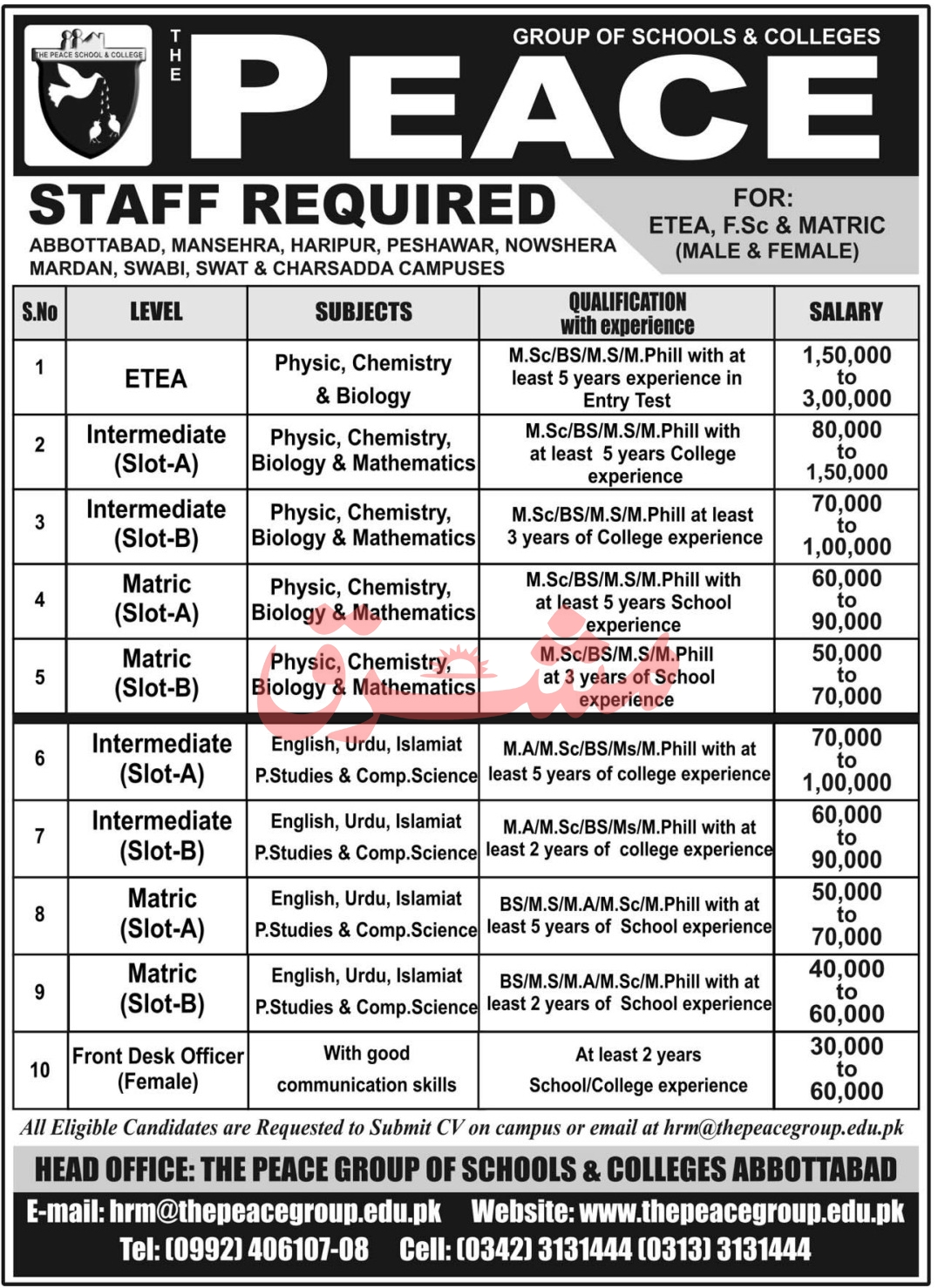 The PEACE Group of Schools & Colleges Jobs August 2020