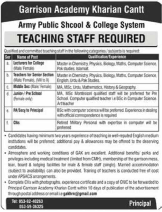 Army Public School & College System APS&CS Jobs September 2020