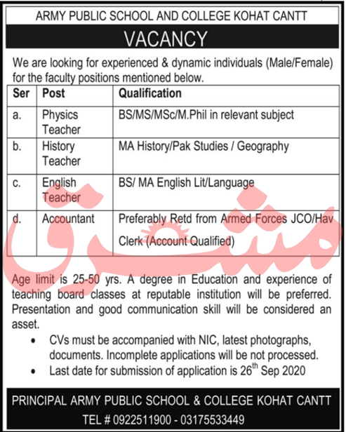 Army Public School and College Kohat Cantt Jobs September 2020