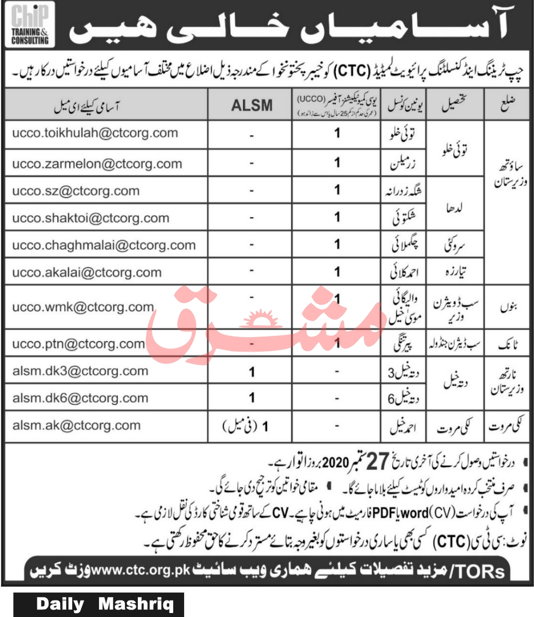 CHIP Training & Consulting Private Limited Jobs September 2020