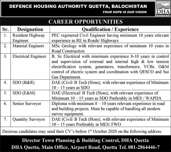 Defence Housing Authority Jobs September 2020