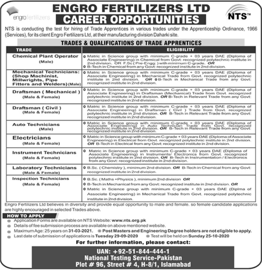 ENGRO Fertilizers Ltd Jobs via NTS September 2020