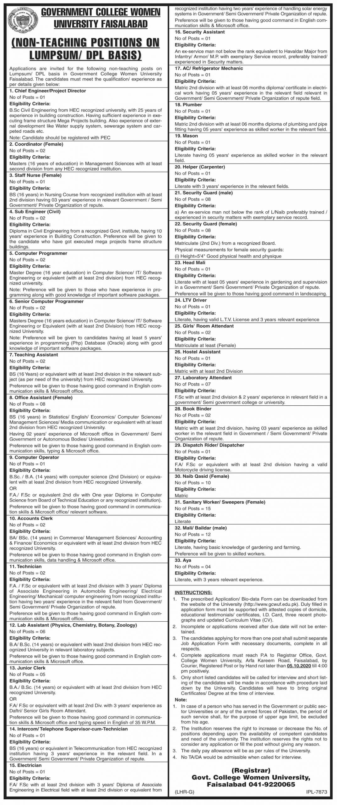 Government College Women University Faisalabad Jobs September 2020