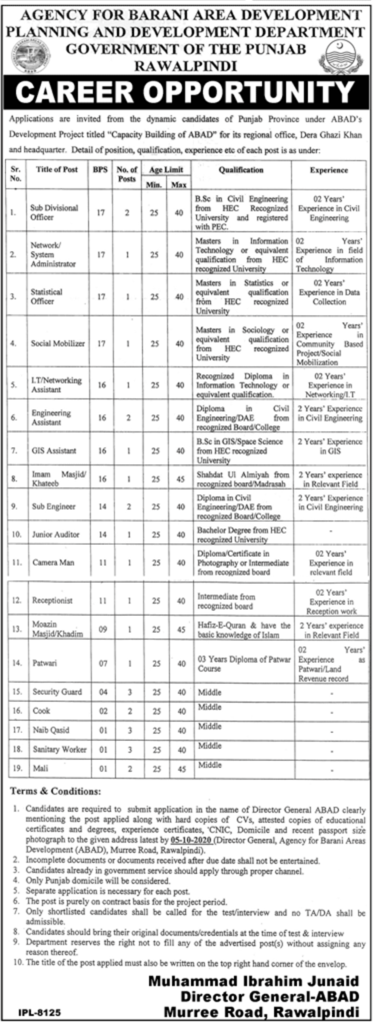 Planning and Development Department Government of the Punjab Jobs September 2020