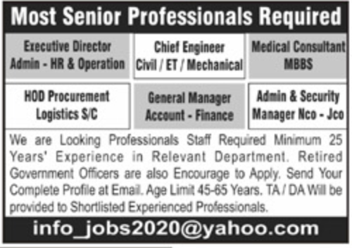 Private Organization Jobs September 2020