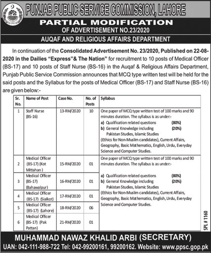 Punjab Public Service Commission PPSC Lahore Jobs September 2020