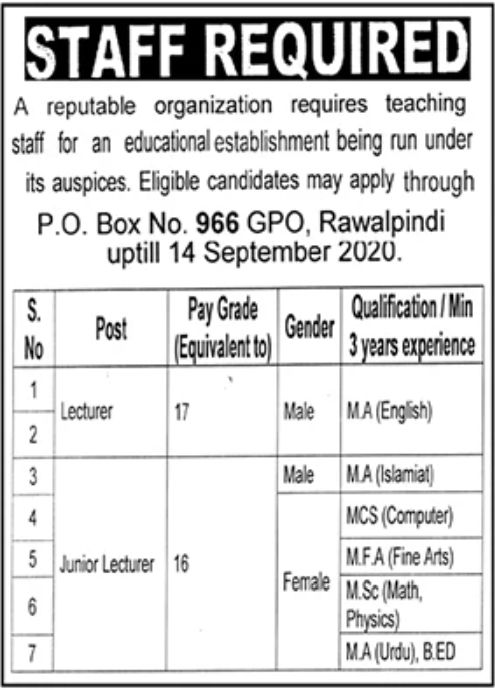 Reputable Organization Jobs September 2020