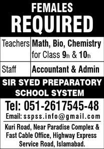 Sir Syed Preparatory School System Jobs September 2020