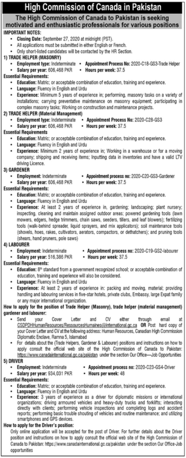 The High Commission of Canada Pakistan Jobs September 2020