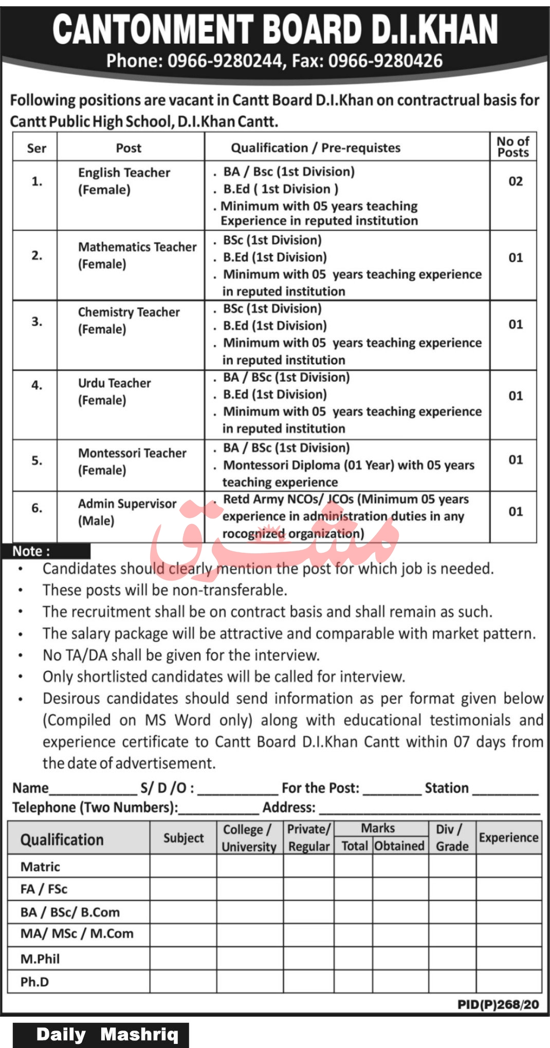 Cantonment Board DI Khan Jobs October 2020