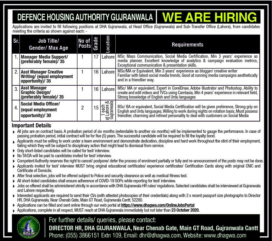 Defence Housing Authority DHA Jobs October 2020