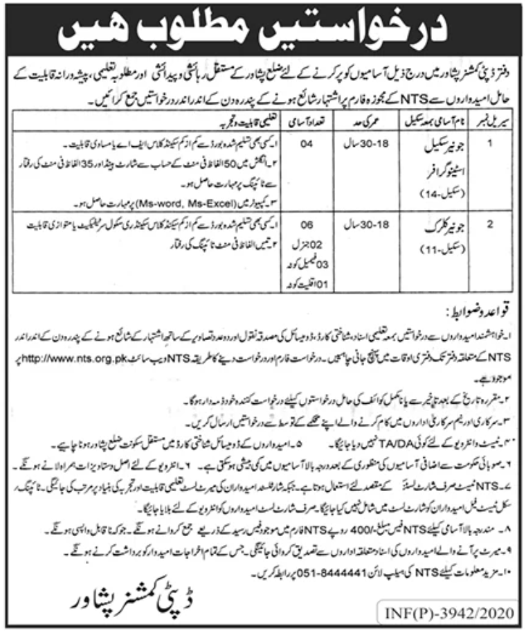 Deputy Commissioner Peshawar Jobs October 2020