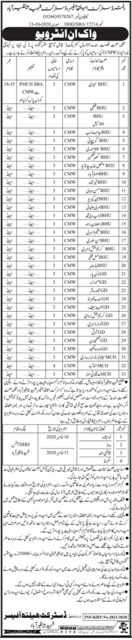 District Health Officer Shaheed Benazirabad Jobs October 2020