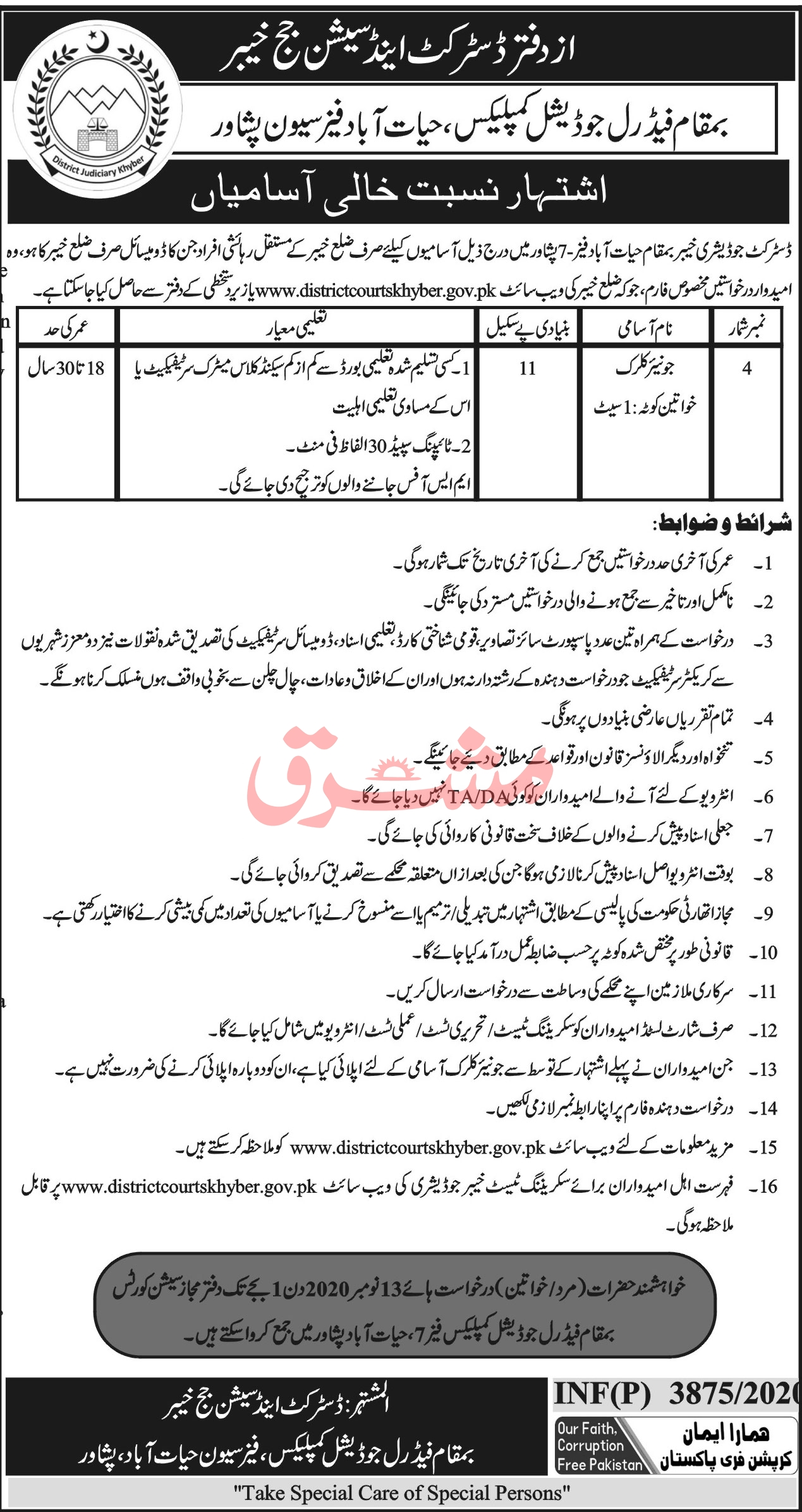 District & Session Judge Khyber Jobs October 2020