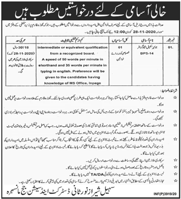 District and Session Judge Mansehra Jobs October 2020