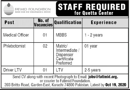 FATIMID Foundation Jobs October 2020