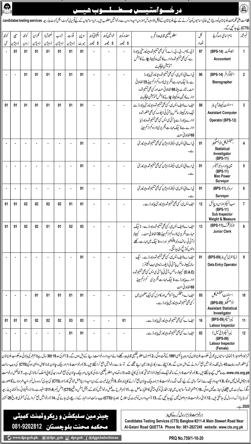 Government of Balochistan Jobs October 2020