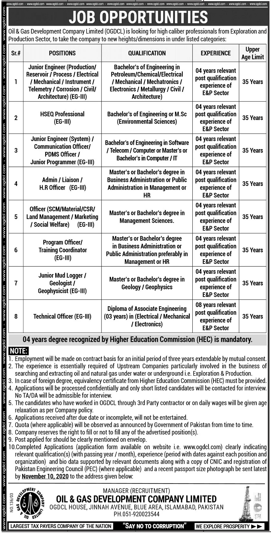 Government of Pakistan OGDCL Jobs October 2020