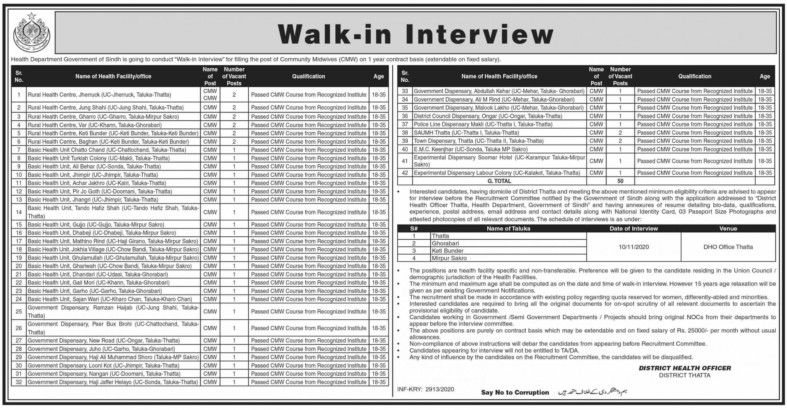 Health Department Government of Sindh Jobs October 2020