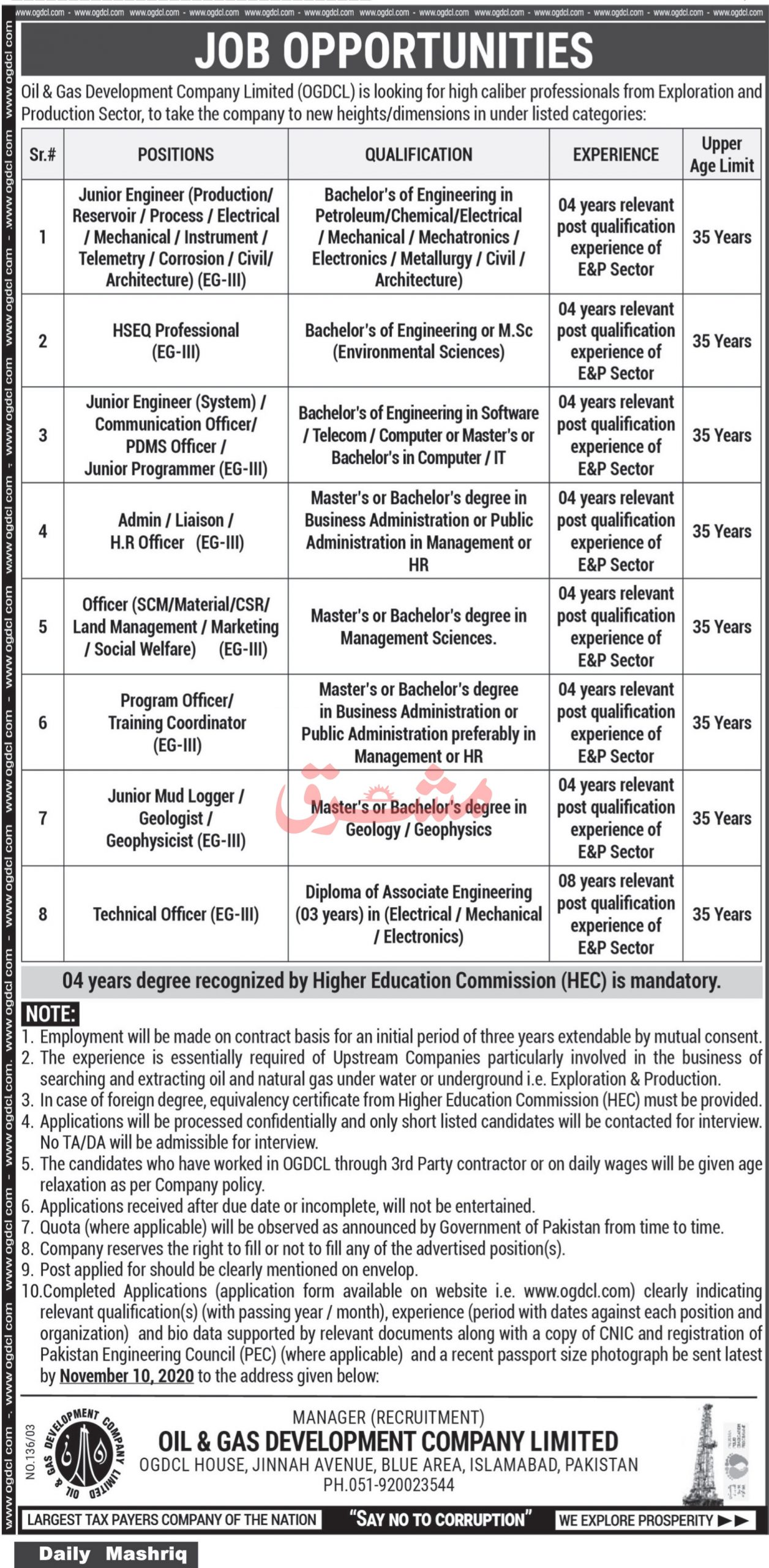 OGDCL Islamabad Jobs October 2020