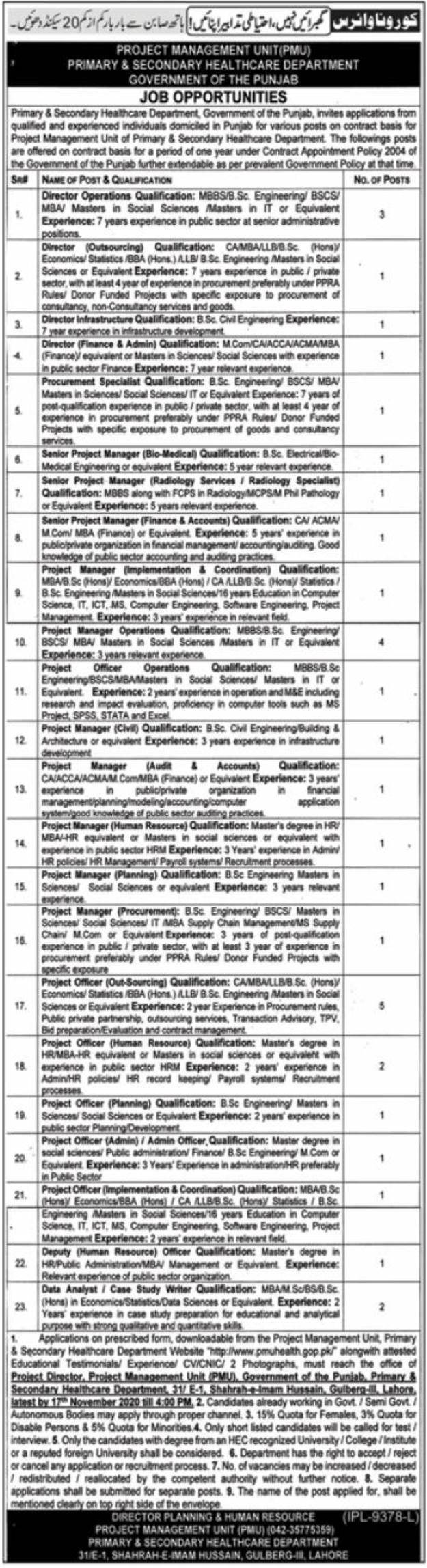 Primary & Secondary Healthcare Department Government of Sindh Jobs October 2020