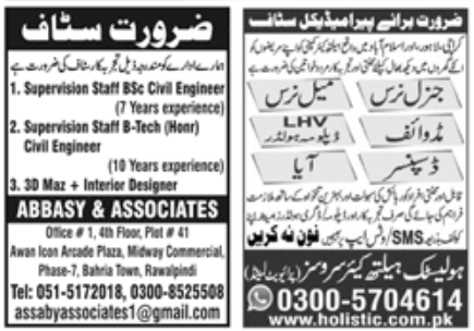 Private Sector Jobs Rawalpindi October 2020