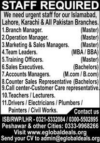 Private Sector Lahore Jobs October 2020