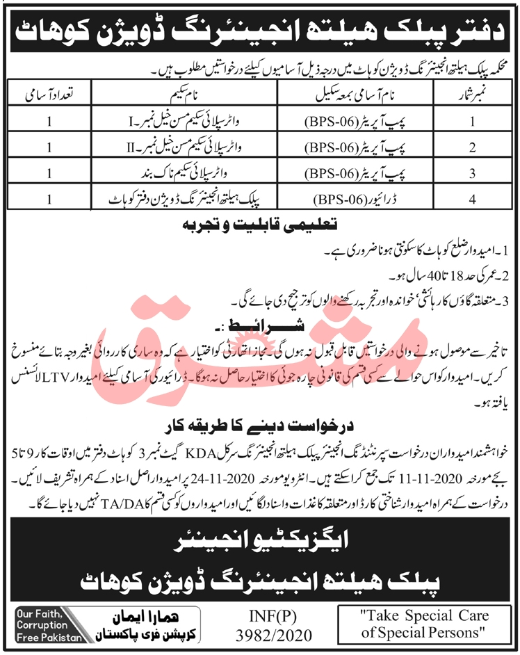 Public Health Engineering Department Jobs October 2020