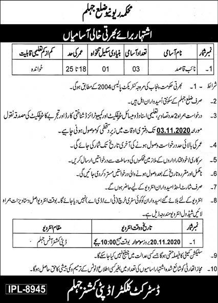 Revenue Department Jhelum Jobs October 2020
