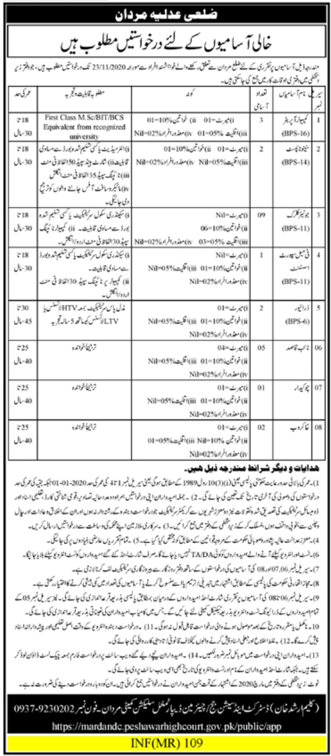 Session Court Mardan Jobs October 2020
