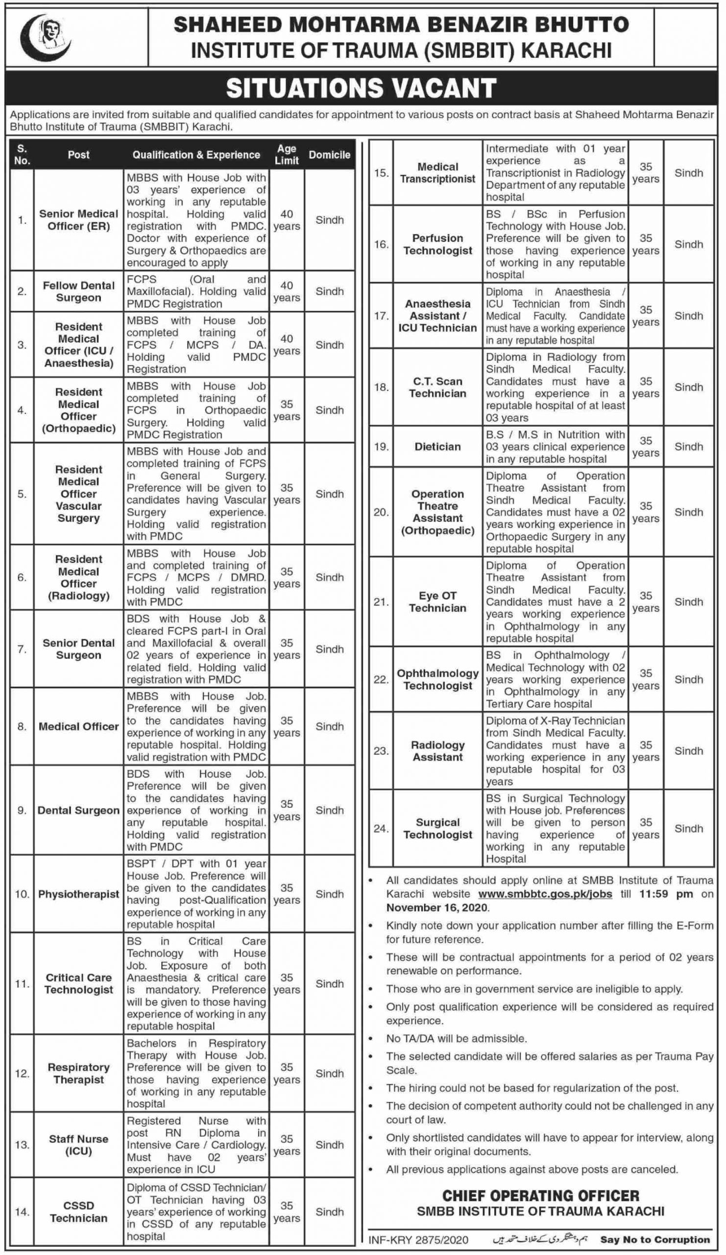 Shaheed Mohtarma Benazir Bhutto Institute Jobs October 2020