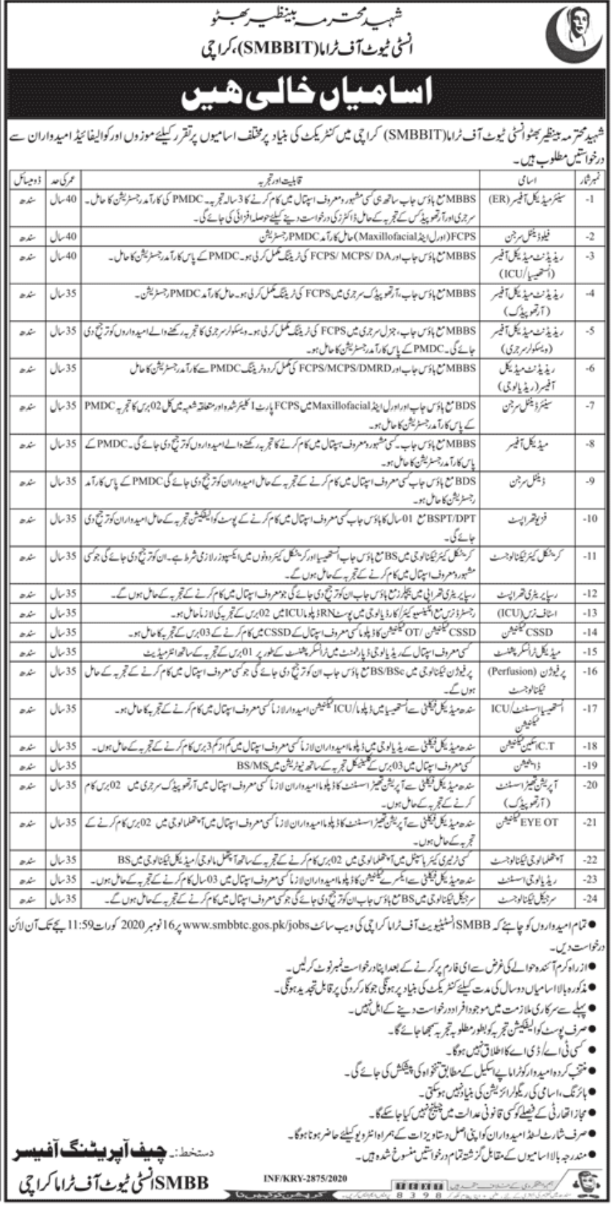 Shaheed Mohtarma Benazir Bhutto Institute of Trauma (SMBBIT) Karachi Jobs October 2020