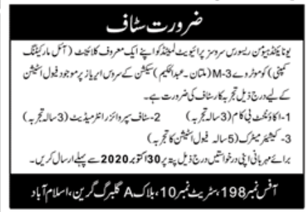 United Human Resource Services Private Limited Jobs October 2020