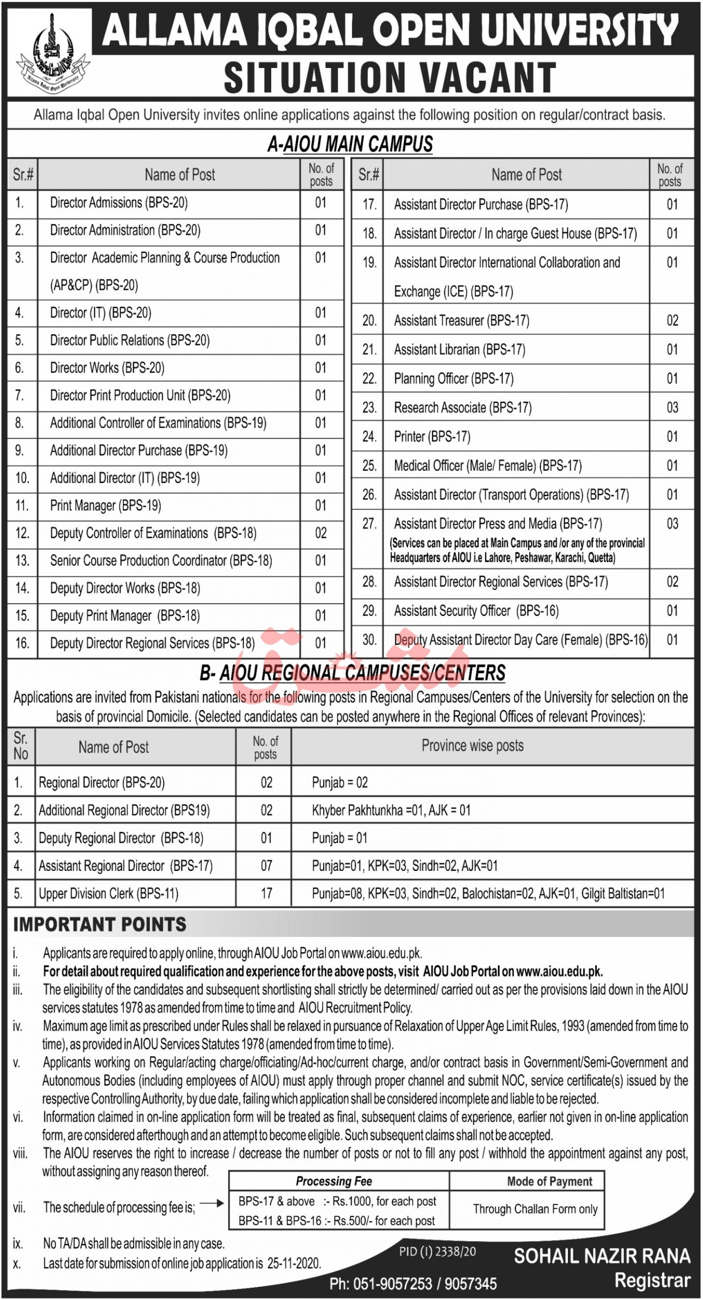 Allama Iqbal Open University AIOU Jobs November 2020