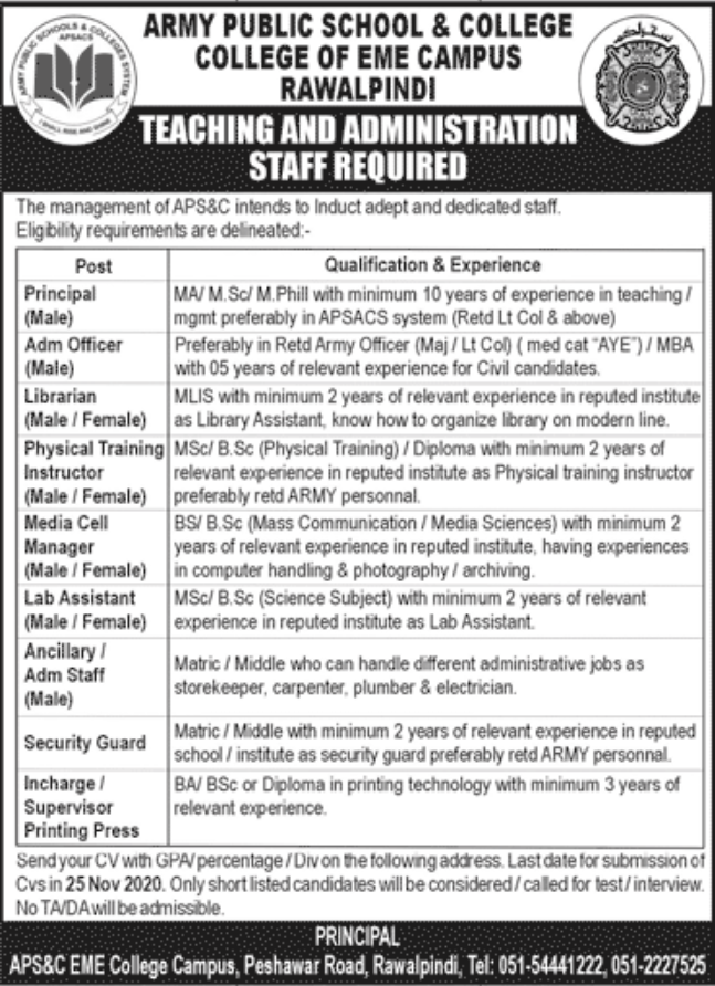 Army Public School & College APS&C Jobs November 2020