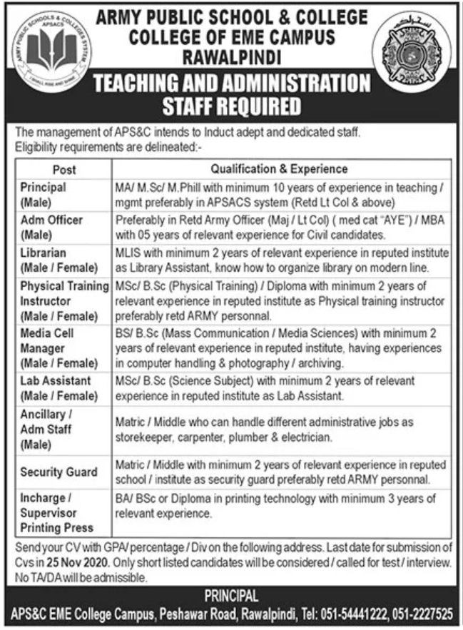 Army Public School & College Jobs November 2020