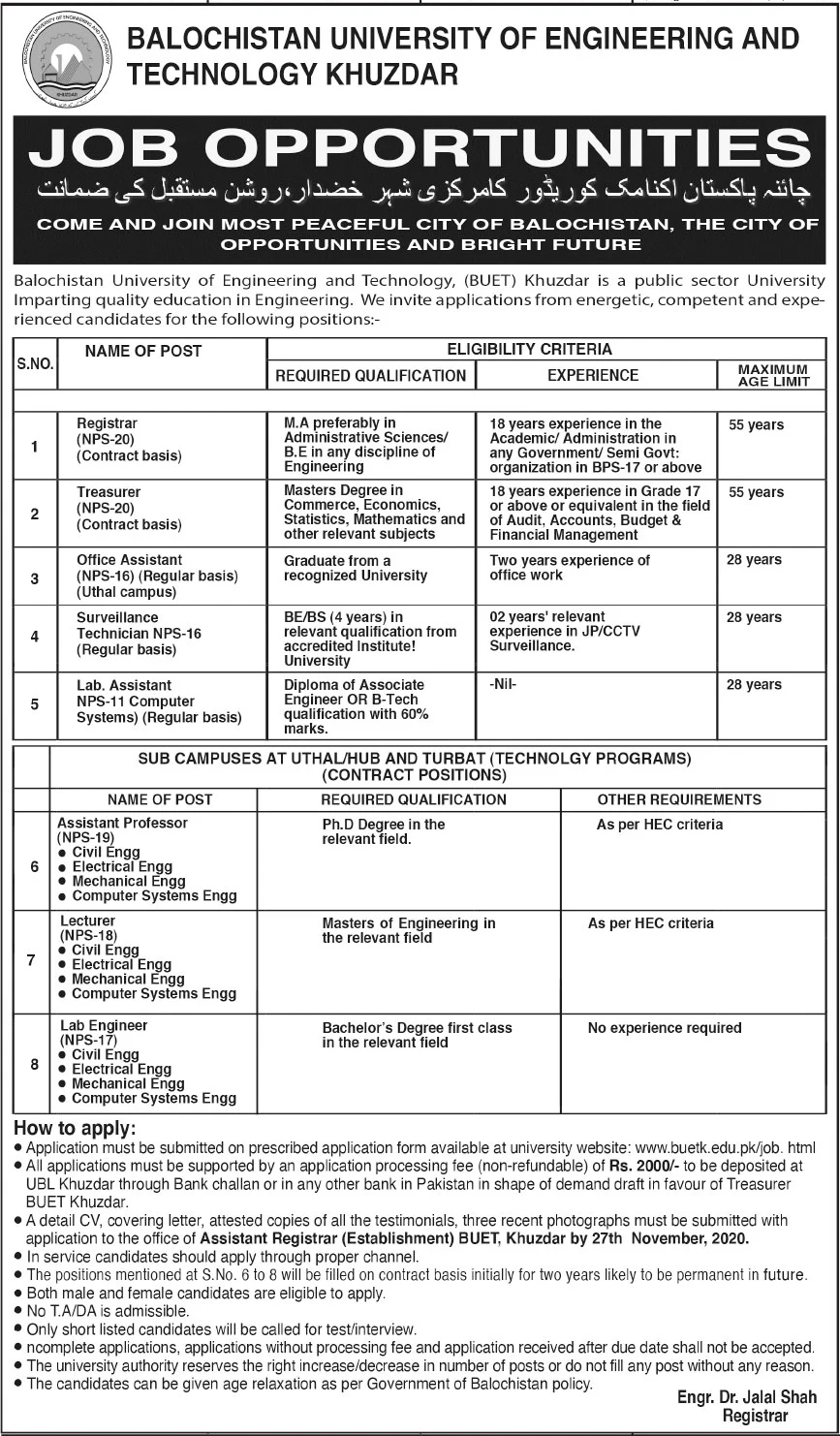 Balochistan University of Engineering and Technology BUET Jobs November 2020