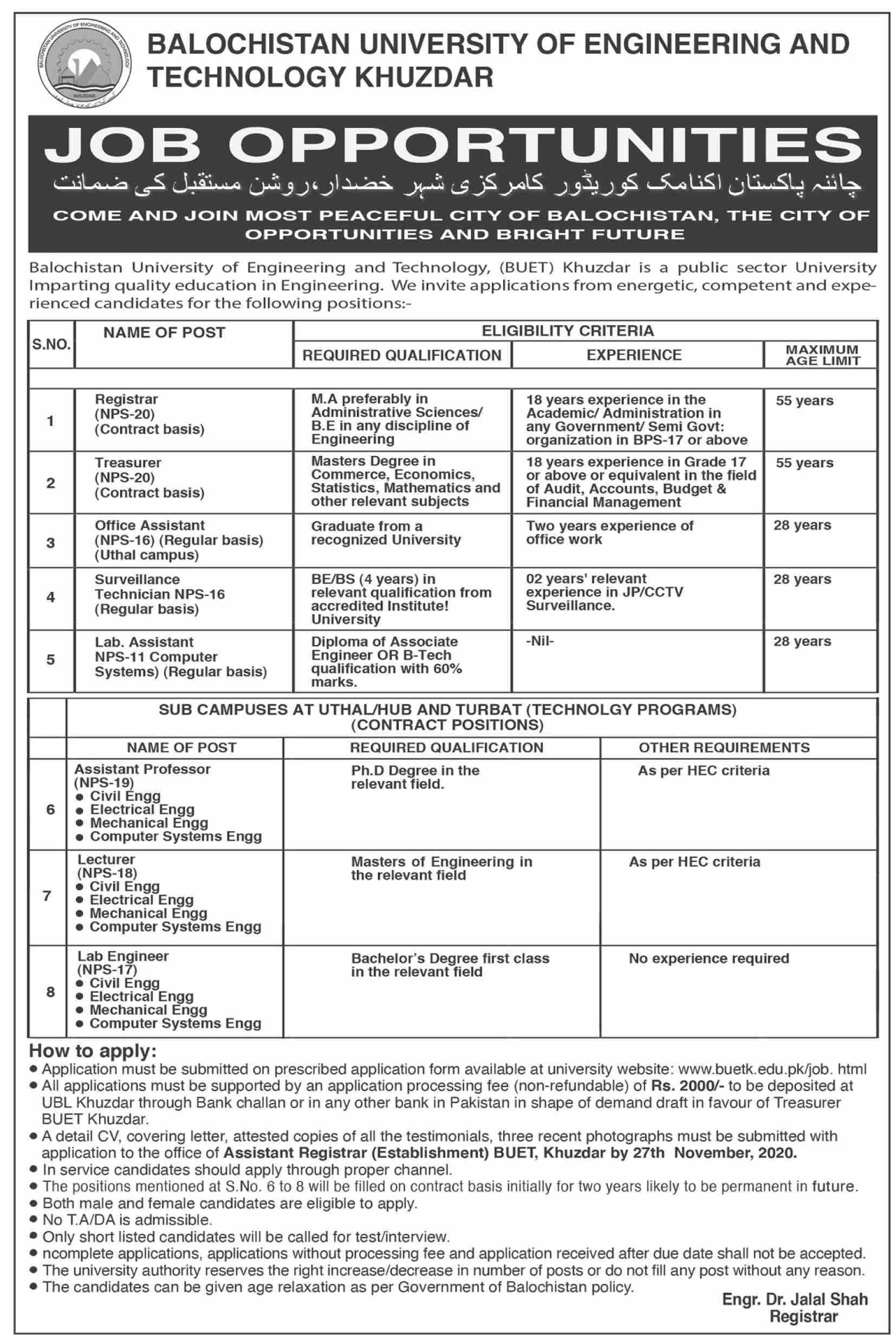 Balochistan University of Engineering and Technology Khuzdar Jobs November 2020
