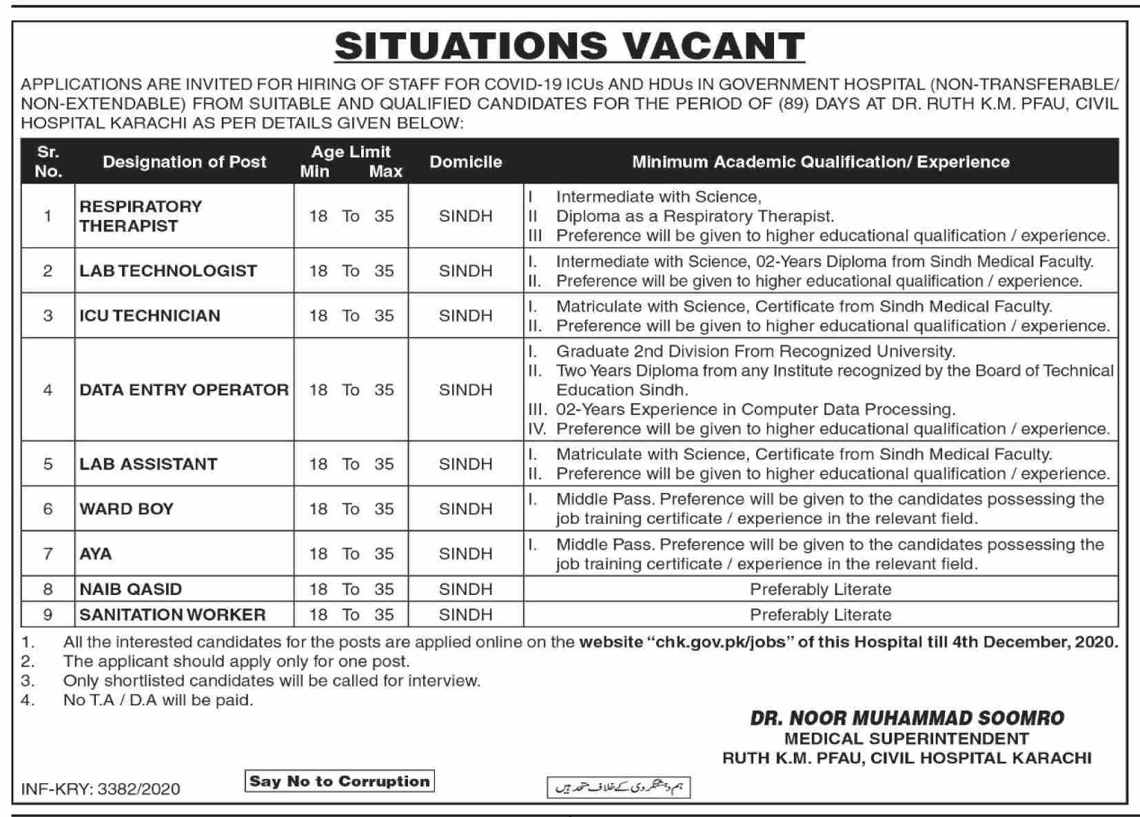 Civil Hospital Karachi Jobs November 2020