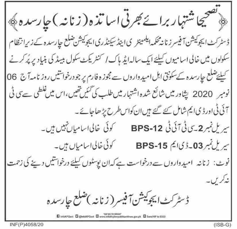 District Education Officers Elementary & Secondary Education Department Charsadda Jobs November 2020