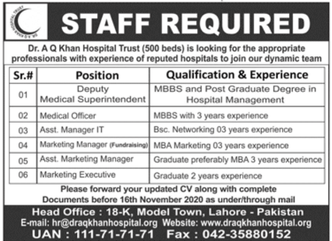 Dr AQ Khan Hospital Trust Jobs November 2020