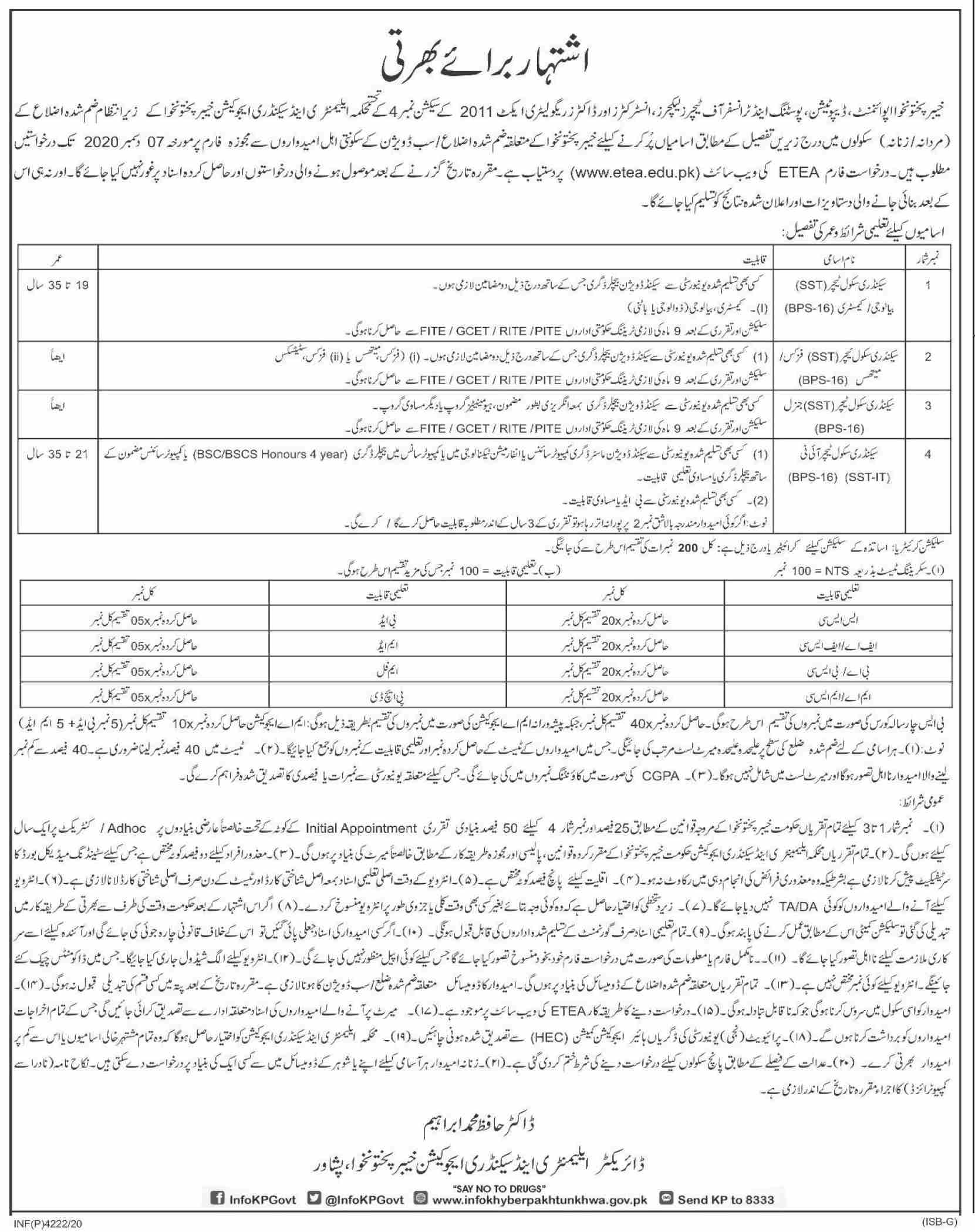 Elementary & Secondary Education Department Khyber Pakhtunkhwa Jobs November 2020