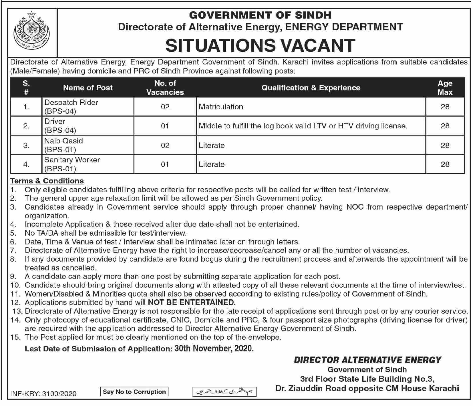 Energy Department Government of Sindh Jobs November 2020