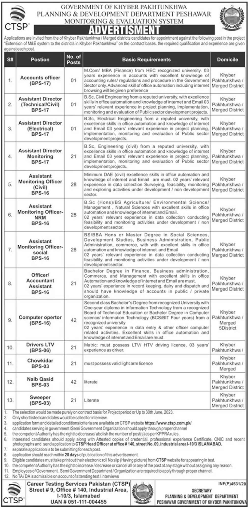 Government of Khyber Pakhtunkhwa Planning & Development Department Peshawar Monitoring & Evaluation System Jobs November 2020