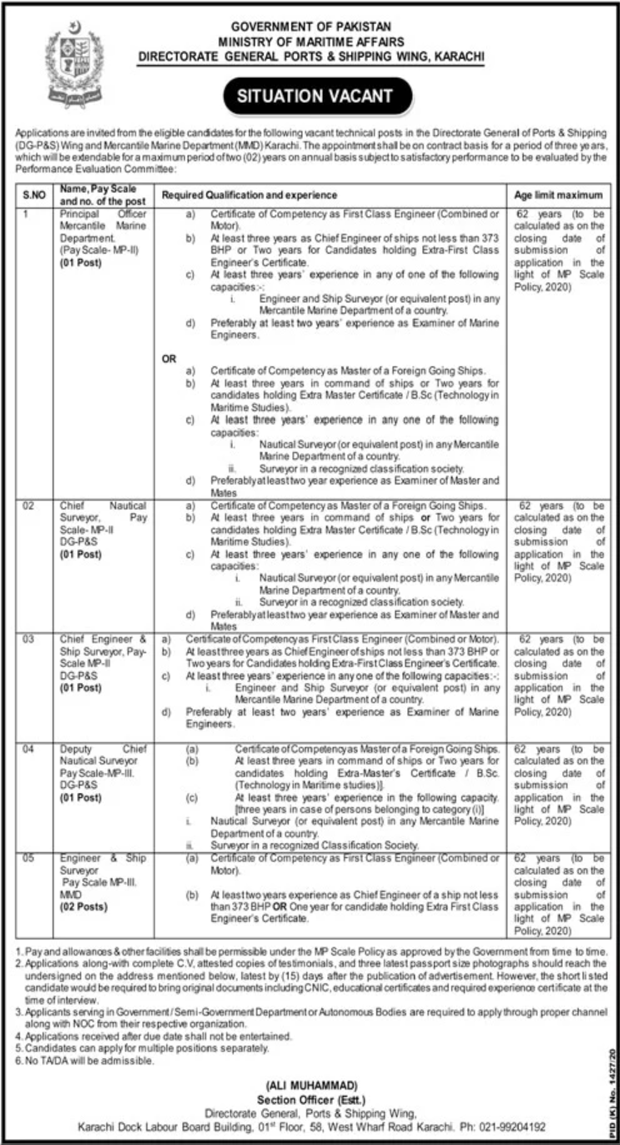 Government of Pakistan Ministry of Maritime Affairs Jobs November 2020