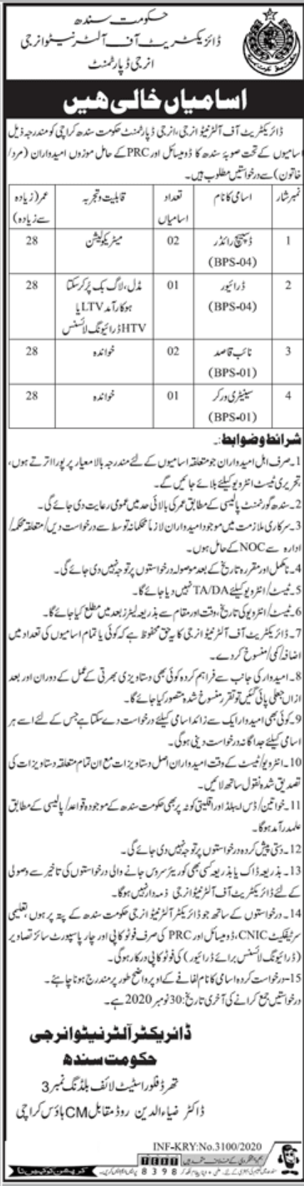 Government of Sindh Energy Department Jobs November 2020