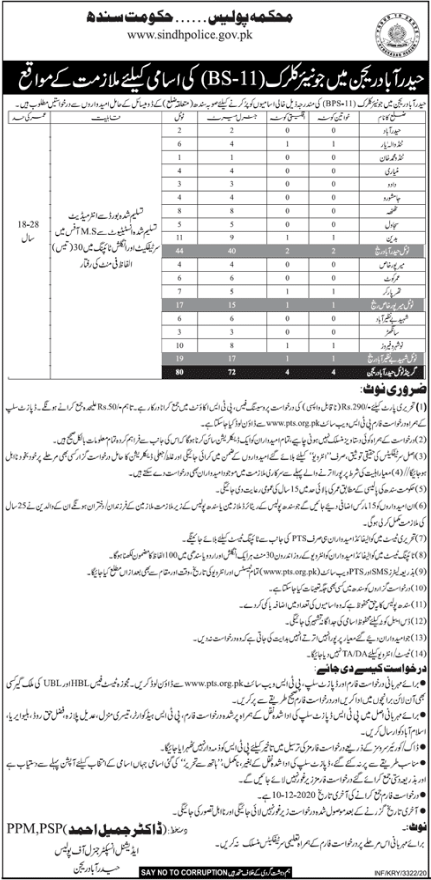 Government of Sindh Police Department Jobs November 2020
