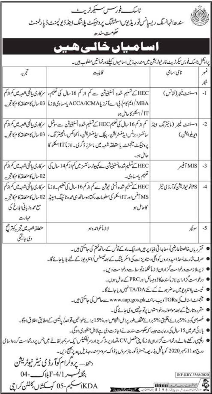 Government of Sindh Provincial Task Force Jobs November 2020