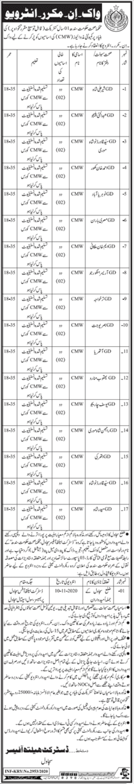 Health Department Government of Sindh Jobs November 2020